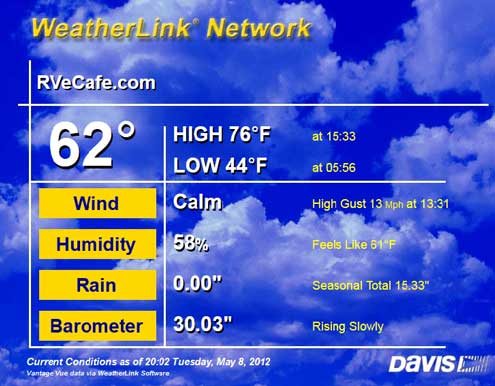 WeatherLink Network, page