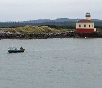 Bandon lighthouse and mouth of the Coquille River, Behind: panorama of Bandon lighthouse with Bandon on the far right