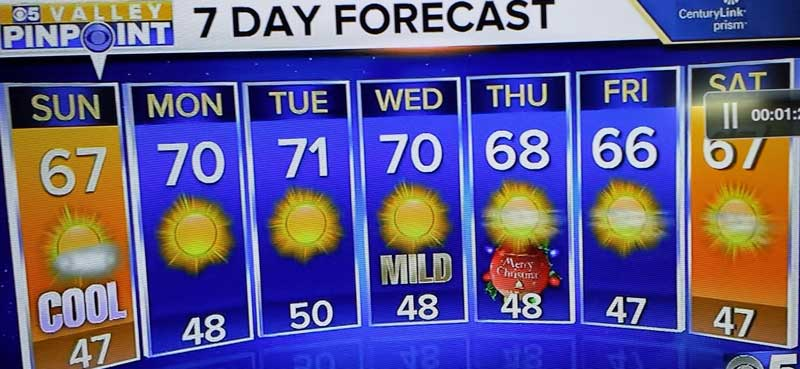 The weather for Christmas week