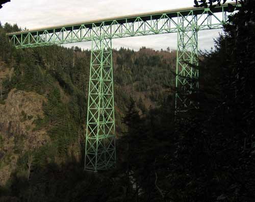 Rv The Oregon Coast December 2005